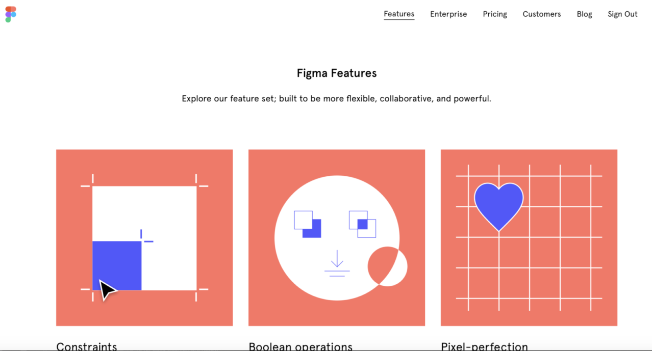 Figma features